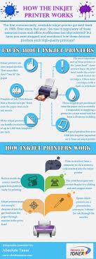 Printer Ink Compatibility Chart Hp Print Cartridge Compatibility Chart 2019