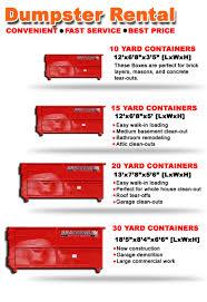 Dumpster Sizes Chart Dumpster Rental Chicago Il Brackenbox