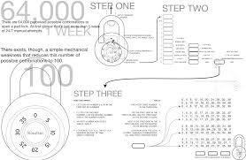 how to pick a master lock. Method 2 How To Pick A Master Lock C