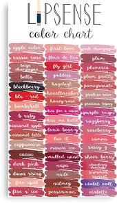 Lipsense Colors Chart Lipsense Lipstick Lipsense Chart Lipsense Color Chart Lipsense Colors Lipsense Distributor Metal Print By Beebeachey