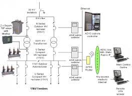 basic wiring diagram for alternator images wiring harness design as well kawasaki klr 650 wiring diagram on
