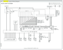 2005 nissan murano fuse box diagram location of headlamp fuses my