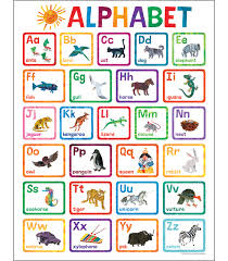 Alphabet Chart With Pictures World Of Eric Carle Alphabet Chart Grade Pk 2