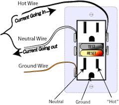 Ground Fault Interrupter Wiring Diagram Ground Fault Circuit Diagram