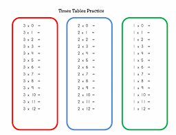 Kids : Space Theme Grade Math Practice Sheets Multiplication Free ...