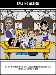 the canterbury tales summary a common use for storyboard that the canterbury tales summary a common use for storyboard that is to help students