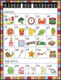 Blends And Digraphs Chart Free Printable Blends And Digraphs Chart
