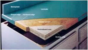 routing edge making laminate countertops make matte countertop shiny building a custom laminate black painted makeover yes redo making countertops