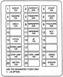 1998 2006 kia carnival sedona fuse box diagram fuse diagram 1998 2006 kia carnival sedona fuse box diagram