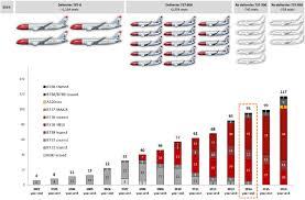 source norwegian air shuttle