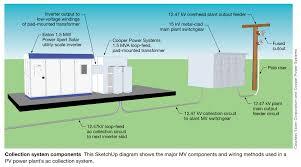 pole mount solar wiring diagrams wiring diagrams best basics of medium voltage wiring solarpro magazine solar electrical wiring pole mount solar wiring diagrams
