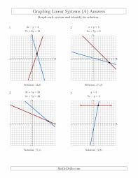 solving systems of linear equations by graphing worksheet pdf