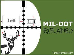 Tiborasaurusrex Charts Mil Dot Explained Understanding Using Milliradians For