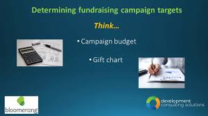 Blackbaud Gift Range Chart Calculator Video Jumpstarting Your Calendar Year End Fundraising