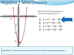 a 7 1 graph quadratic equations with and without graphing technology