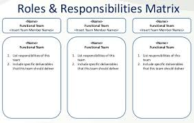 Together Team Revised Roles Responsibilities The