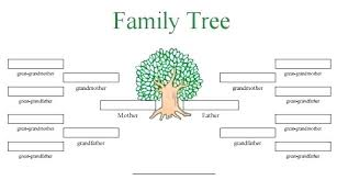 Make A Family Tree Online Free Family Tree Templates Online New Maker Free Template Elegant