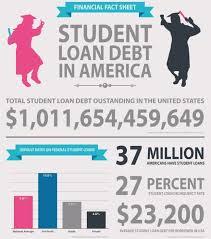 understanding student loan forgiveness let s win college  understanding student loan forgiveness