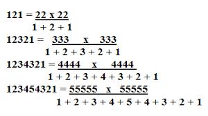 Fascinating Number Pattern Vedic Maths Forum India Blog