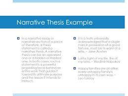 how to write a descriptive essay thesis acirc cz write essay on my favourite food