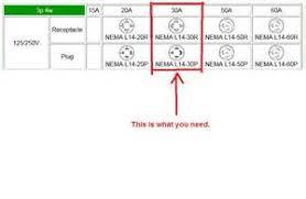 l6 30 plug wiring diagram l6 image wiring diagram similiar nema 14 30 wiring diagram keywords on l6 30 plug wiring diagram