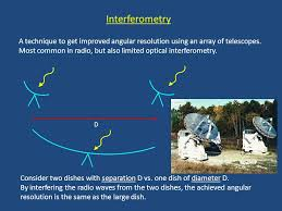 a radio telescope and an optical telescope of the same size have the same angular resolution radio telescopes large metal dish acts as a mirror for radio waves