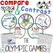 winter olympics paired texts writing on demand explanatory  2018 winter olympics paired texts writing on demand explanatory essays