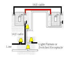wiring and diagram wiring diagram on how to wire a three way and four way switch configuration