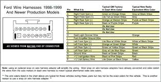 2019 Peterbilt Color Chart Peterbilt Stereo Wiring Diagram Get Rid Of Wiring Diagram