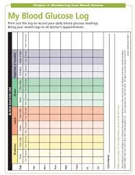 Blood Sugar Level Chart Pdf Pin On Weekly Cleaning Checklist