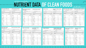Nutrition Facts Of Common Foods 1 5 Food Charts Clean