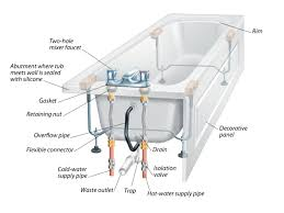 anatomy of bathtub the a and how to install replacement diy