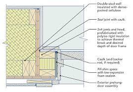 Exterior door jamb detail Framing Replies Green Building Advisor Detail For Innie Inswing Door With Thick Exterior Foam