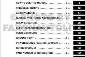 scion xb fuse box diagram scion image wiring diagram similiar 08 scion xd parts diagram keywords on scion xb fuse box diagram