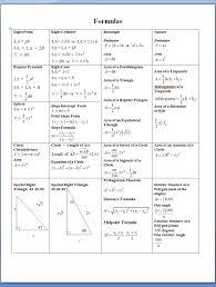 Math Formula Chart For Geometry 69 Conclusive Math Formula Chart In Hindi