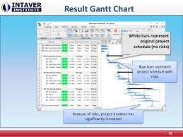 Quantitative Project Risk Analysis