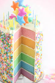 birthday cake slice rainbow. Brilliant Birthday Slice It And Youu0027ll Find A Rainbow Of Pastel Color Inside It Makes Fun Birthday  Cake  To Birthday Cake Rainbow O