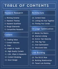 How To Rank 25 Step Master Seo Blueprint Moz