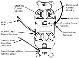 similiar parts of a receptacle keywords the diy electrician part two short circuit or open circuit