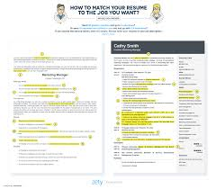 impressive resume. How to Make a Resume for a Job Writing Guide 30 Examples Tips