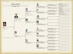 Diagram For Family Tree 12 Best Family Tree Diagram Images Family Trees Blank Family Tree