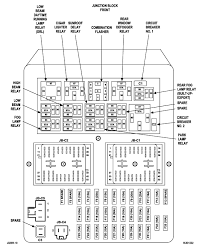 2000 Jeep Sport Fuse Diagram 2000 Jeep Cherokee Sport Fuse Diagram
