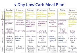 45 Printable Weekly Meal Planner Templates Kittybabylove