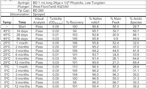 Sliding Scale Sliding Scale Novolog Insulin Chart