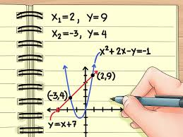 2 simple ways to algebraically find the intersection of two lines best solutions of equation calculator