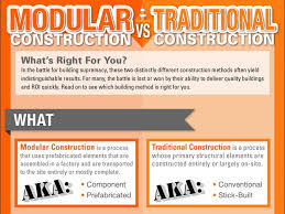 Collect this idea modular versus traditional construction
