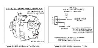 wiring diagram for a chevy alternator wiring image chevrolet alternator wiring diagram wiring diagram and hernes on wiring diagram for a chevy alternator