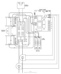 guardian generator transfer switch wiring diagram trusted wiring portable generator transfer switch wiring diagram standby generator transfer switch wiring diagram elegant generac rh kmestc com standby generator wiring diagram a