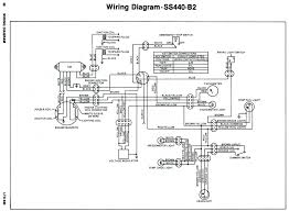 snowmobile wiring diagrams wiring diagram basic snowmobile wire diagram wiring diagram homepolaris snowmobile engine diagrams wiring diagram insider polaris snowmobile wiring diagram