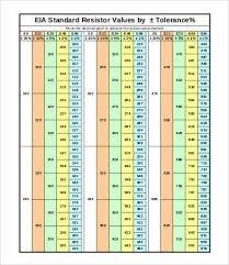 Standard 1 Resistor Values Chart Resistor Values Chart Bedowntowndaytona Com
